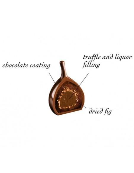 Chocolate Fig Bon Bons